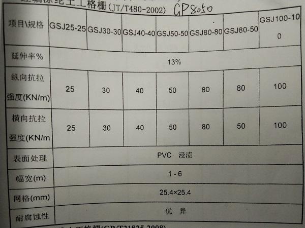 聚酯经编涤纶格栅交通标JT/T480-2002